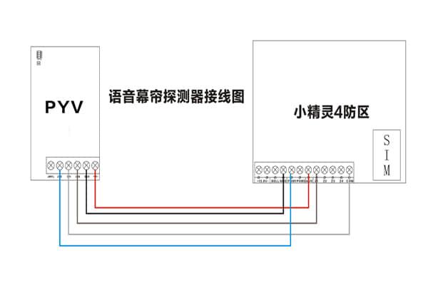 pyv语音幕帘红外探测器使用说明